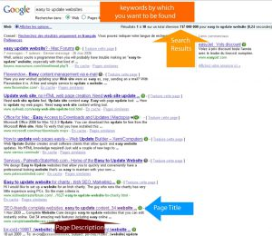 Image shows where your title and page description are located in Google Search results