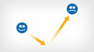 marketing campaign performance make it or break it