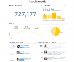 Measuring the reach of social media hashtag