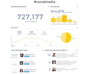 Measuring the reach of social media hashtag
