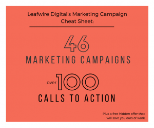 Marketing Campaign ROI cheat sheet