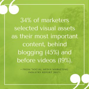 Visual content is the 3rd top most important content for marketers