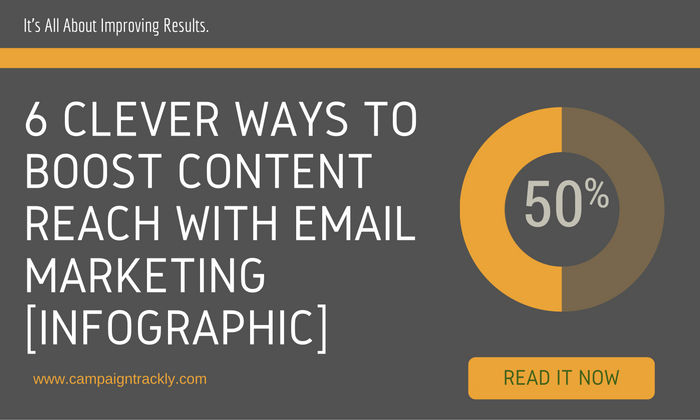 Use email to promote your content