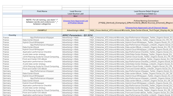 Sample campaign performance tracking excel document with UTMs and custom tracking