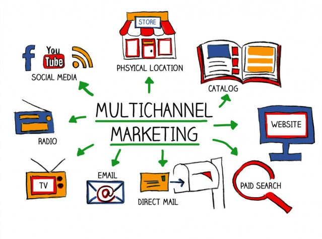 This image is courtesy of zeendo.com and features a mulchi-channel approach to marketing