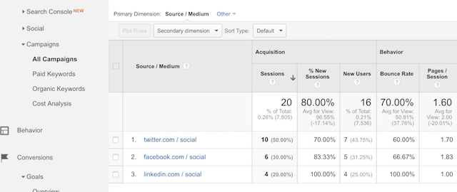 How to search and find social campaign performance via Buffer Tracking Links in Google Analytics