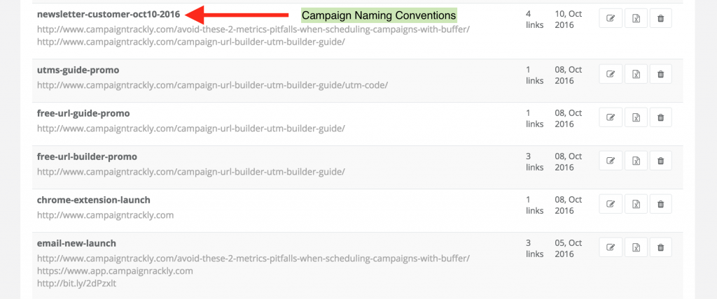 This image shows examples of UTM campaign naming conventions