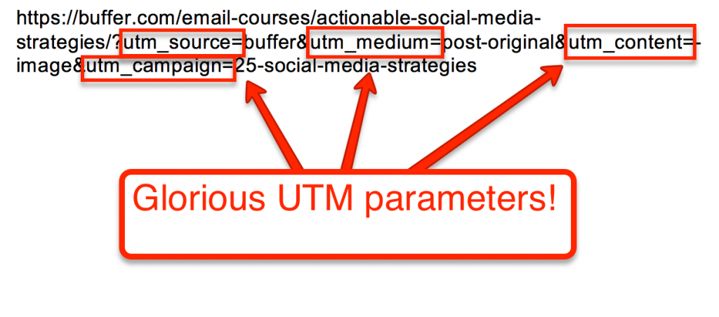 utm-codes used in an url courtesy of Buffer