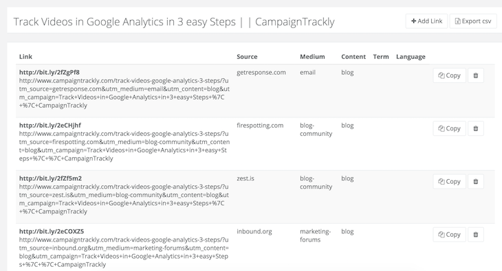 auto-tagging and building analytics URLs plus shortening links