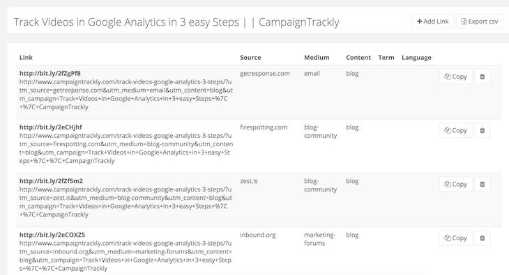 auto-tagging and building analytics URLs plus shortening links
