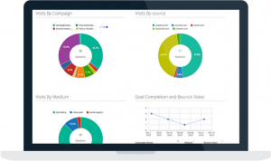 UTM tracking and reporting made easy - build URL tracking links and see their performance in seconds