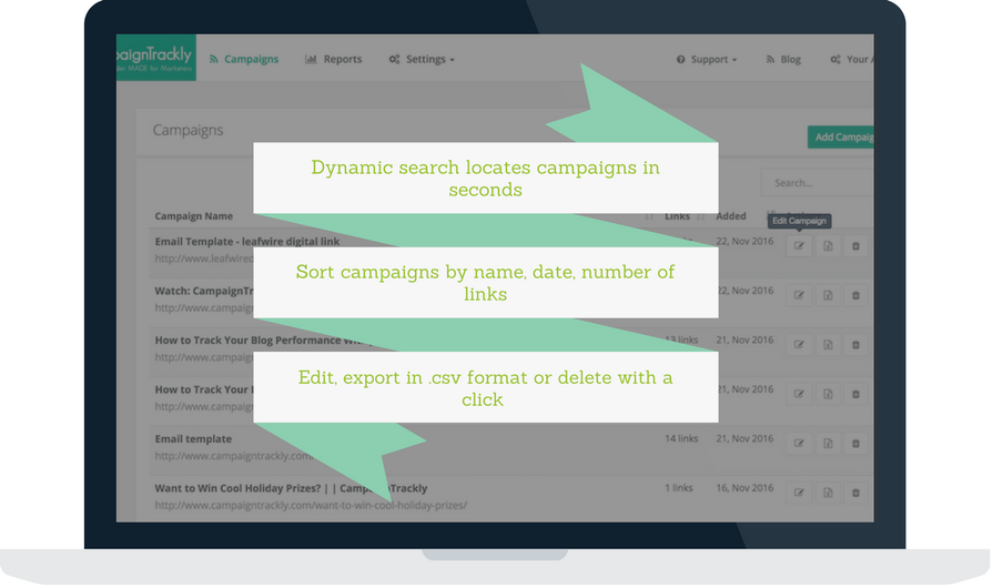 Campaigntrackly URL builder and campaign manager tool