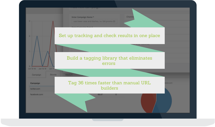 reduce errors and improve productivity with the fully automated utm code builder tool that also shortens links