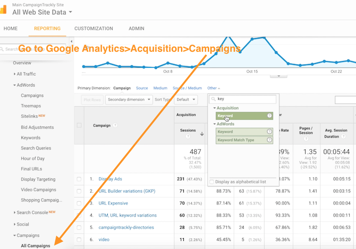 Check the traffic and conversions generated by your video in Google Analytics