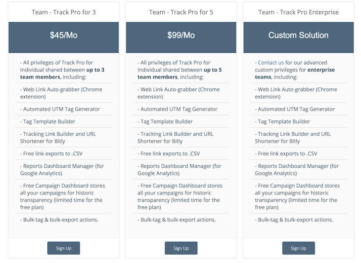 CampaignTrackly URL Builderand Taggling Link Creator for Digital Marketing Teams