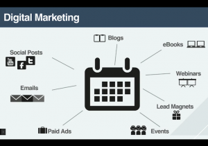 Precisely track multi-channel marketing campaigns