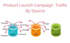 Our Widget Product Launch