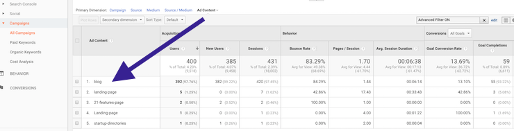 CompareContent Performance in Google Analytics