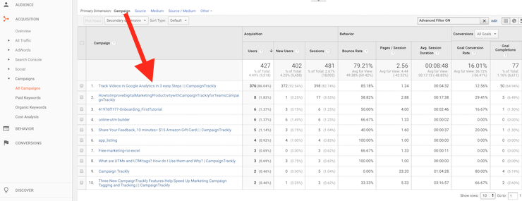 Where to find your Google Analytics Custom Campaigns