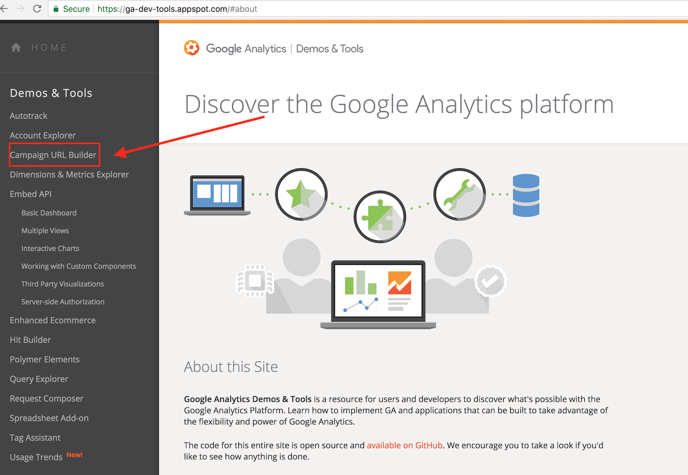 Where Is the URL Builder in Google Analytics?
