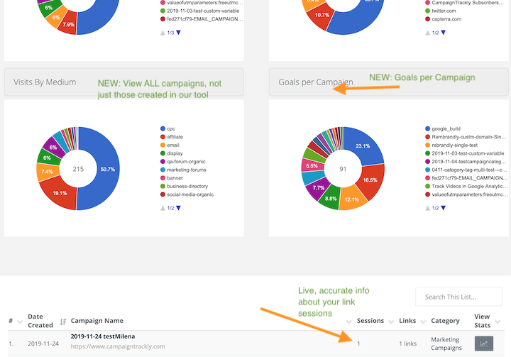 Brand-new-Google-Analytics-reporting-Model-Pulls-Key-Data