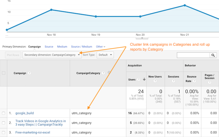 google-analytics-custom-dimensions
