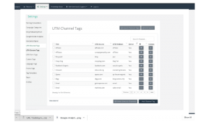 URL Tracking Automation - ROI is Easier to View and Report (1)